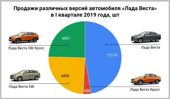 Старт продаж Lada Xray. Прямой репортаж - КОЛЕСА.ру – автомобильный журнал