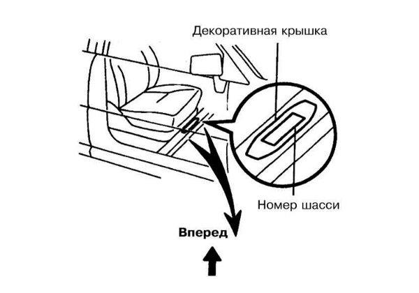 все модель авто vin автомобиля часто бывает