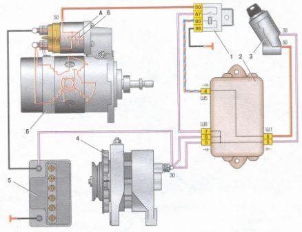 ток втягивающего реле стартера ваз 2110