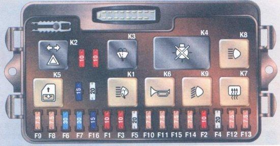 предохранители ваз ... темы - Электрическая схема ВАЗ-2103; Таблица...