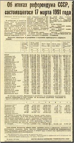 итоги референдума на украине в 1991 году термобелье