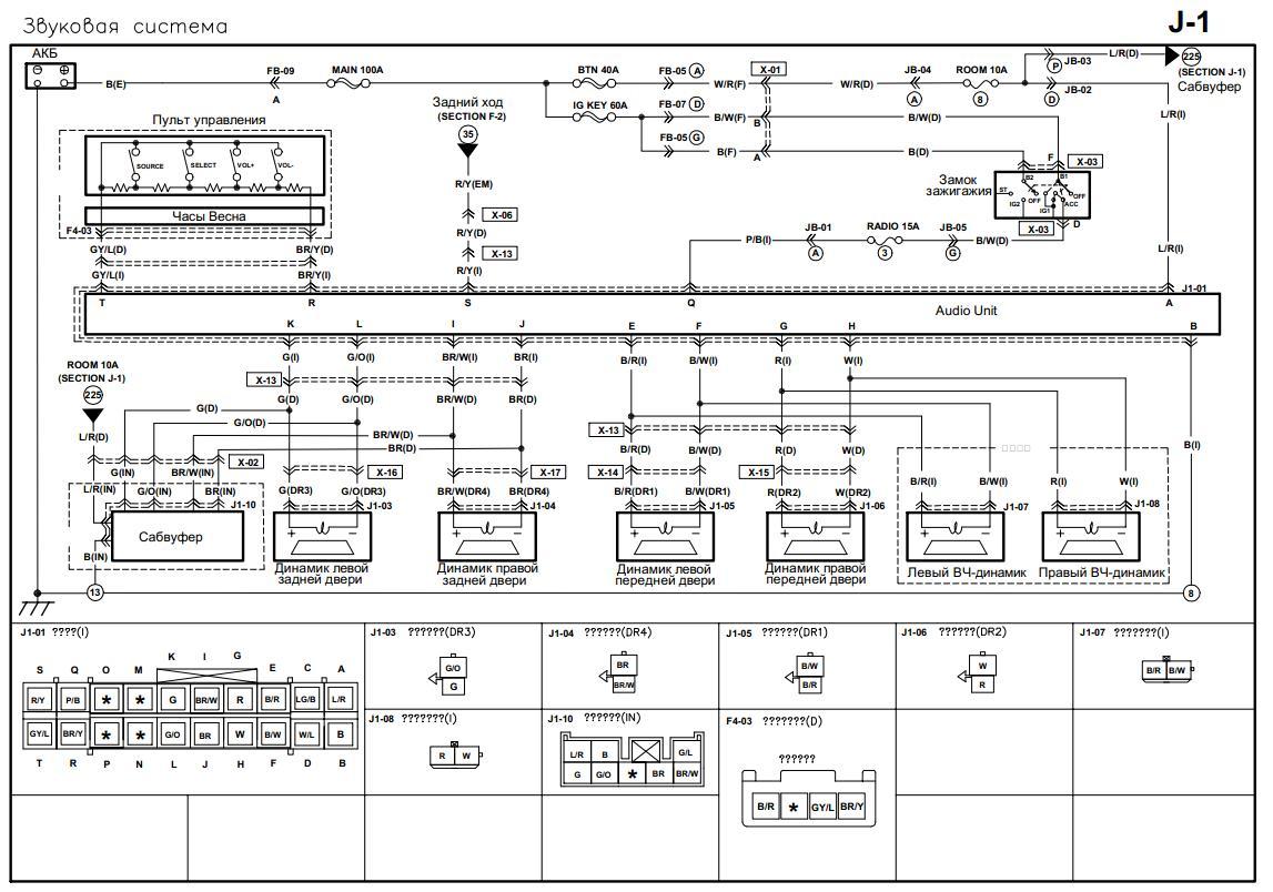 Схема электрооборудования ховер