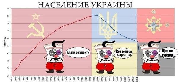 Украинская ГТС была и будет украинской государственной собственностью, - Яценюк - Цензор.НЕТ 7124